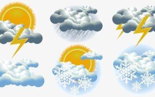 Каким будет лето 2020 года предварительный прогноз погоды