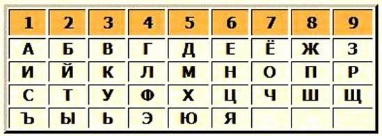 Нумерология по дате рождения: самый точный расчет, значение