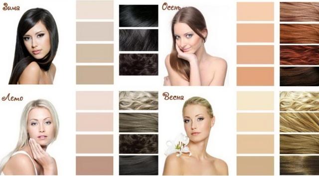 Макияж для цветотипа лето фото 2020 стильные варианты