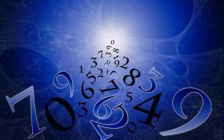Что означает когда на часах 12:12 - самое точное толкование