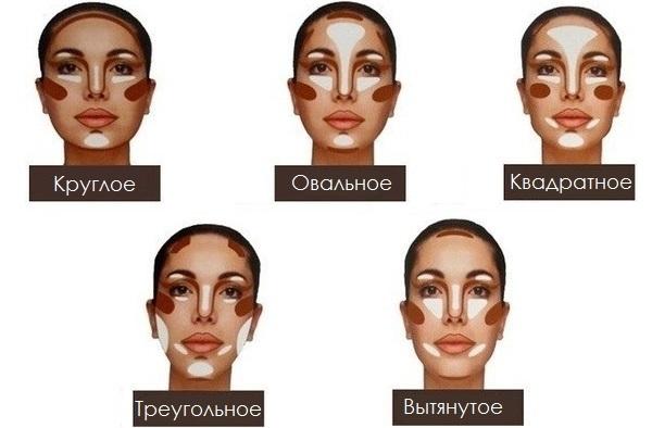 Контурирование лица 2020 пошаговая корректировка фото видео