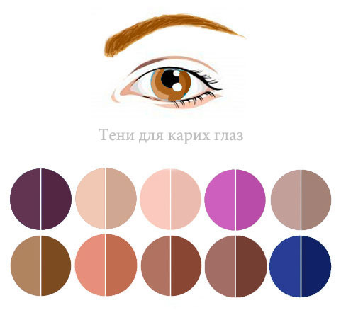 Макияж для голубых глаз 2020, модные тенденции, 32 фото